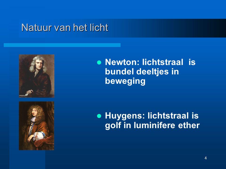 3 Over de ruimte (en een beetje over de tijd) Jan Hilgevoord Academiegebouw 20:00-22:00 10 nov: Filosofie van de ruimte 17 nov: Symmetrieën van de rui