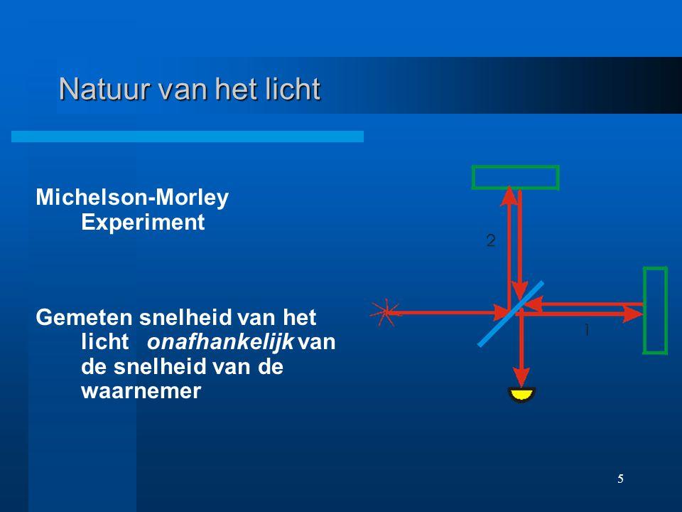 4 Natuur van het licht Newton: lichtstraal is bundel deeltjes in beweging Huygens: lichtstraal is golf in luminifere ether