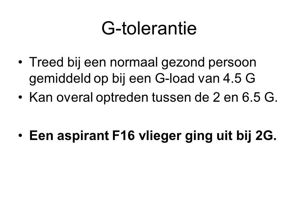 G-tolerantie Treed bij een normaal gezond persoon gemiddeld op bij een G-load van 4.5 G Kan overal optreden tussen de 2 en 6.5 G. Een aspirant F16 vli