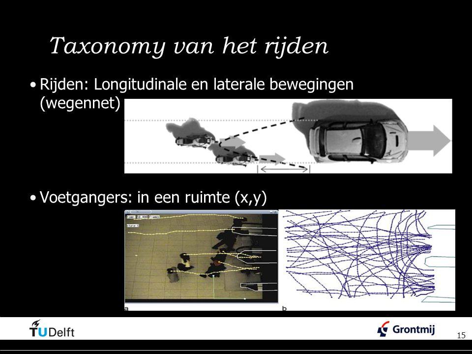 15 Taxonomy van het rijden Rijden: Longitudinale en laterale bewegingen (wegennet) Voetgangers: in een ruimte (x,y) 15