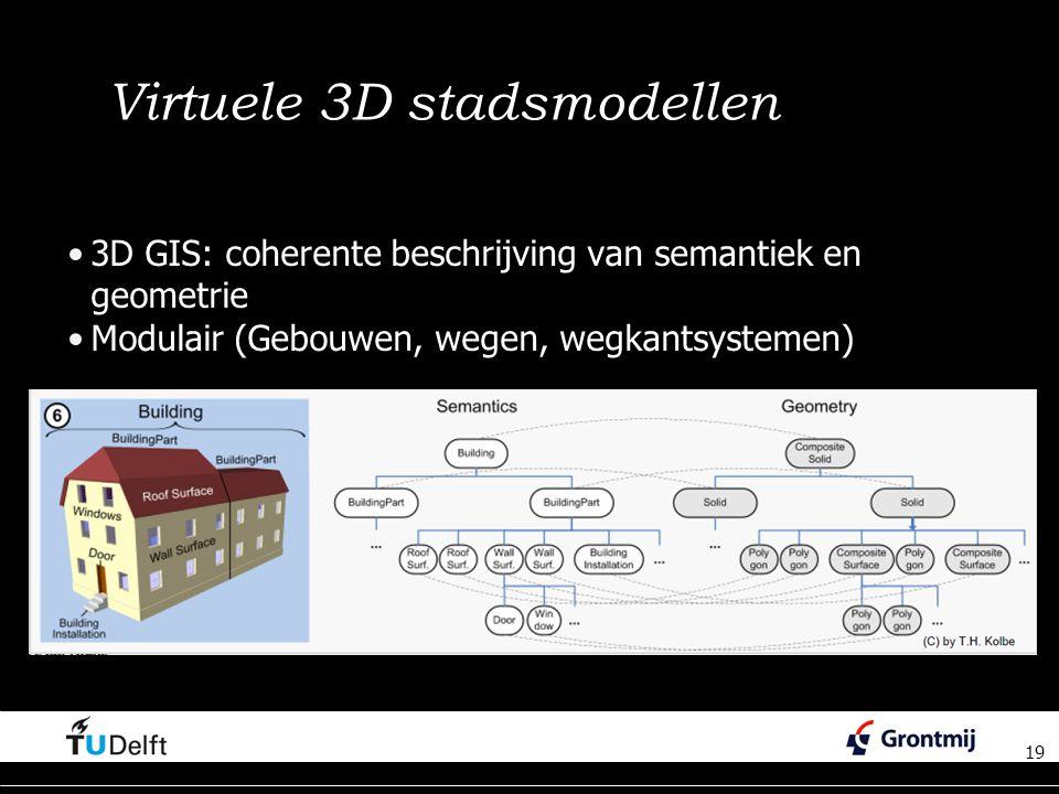 19 Virtuele 3D stadsmodellen 3D GIS: coherente beschrijving van semantiek en geometrie Modulair (Gebouwen, wegen, wegkantsystemen) 19