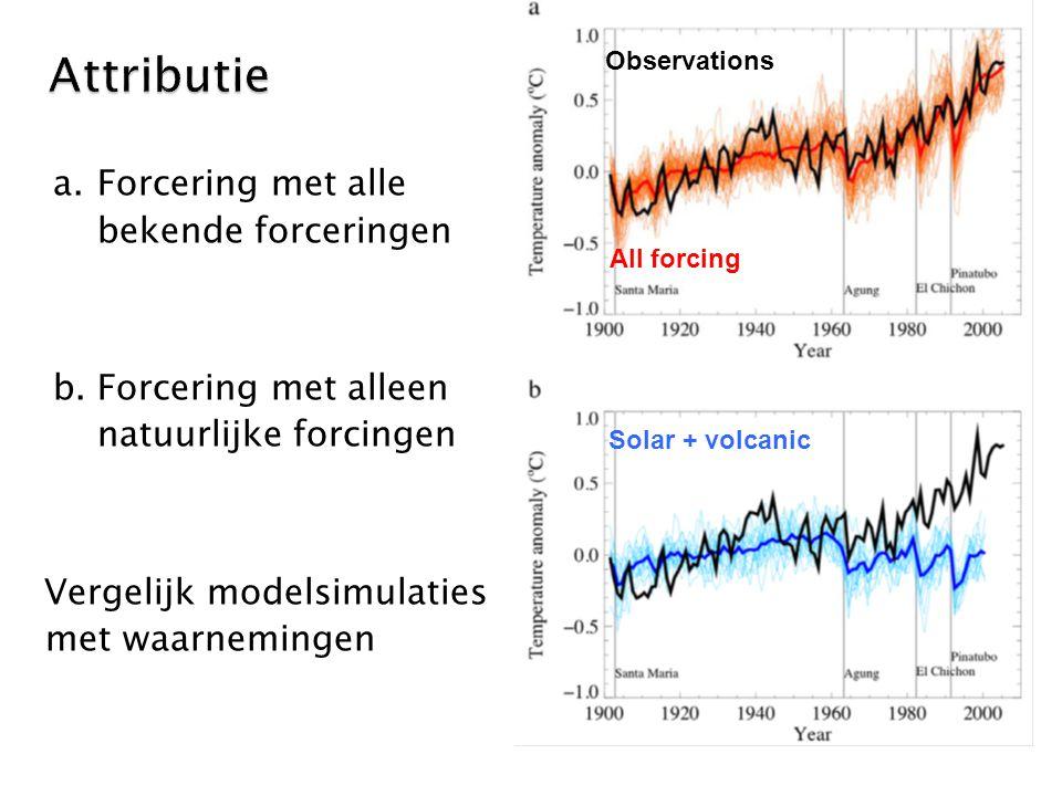 a.Forcering met alle bekende forceringen b.Forcering met alleen natuurlijke forcingen Vergelijk modelsimulaties met waarnemingen Observations All forc