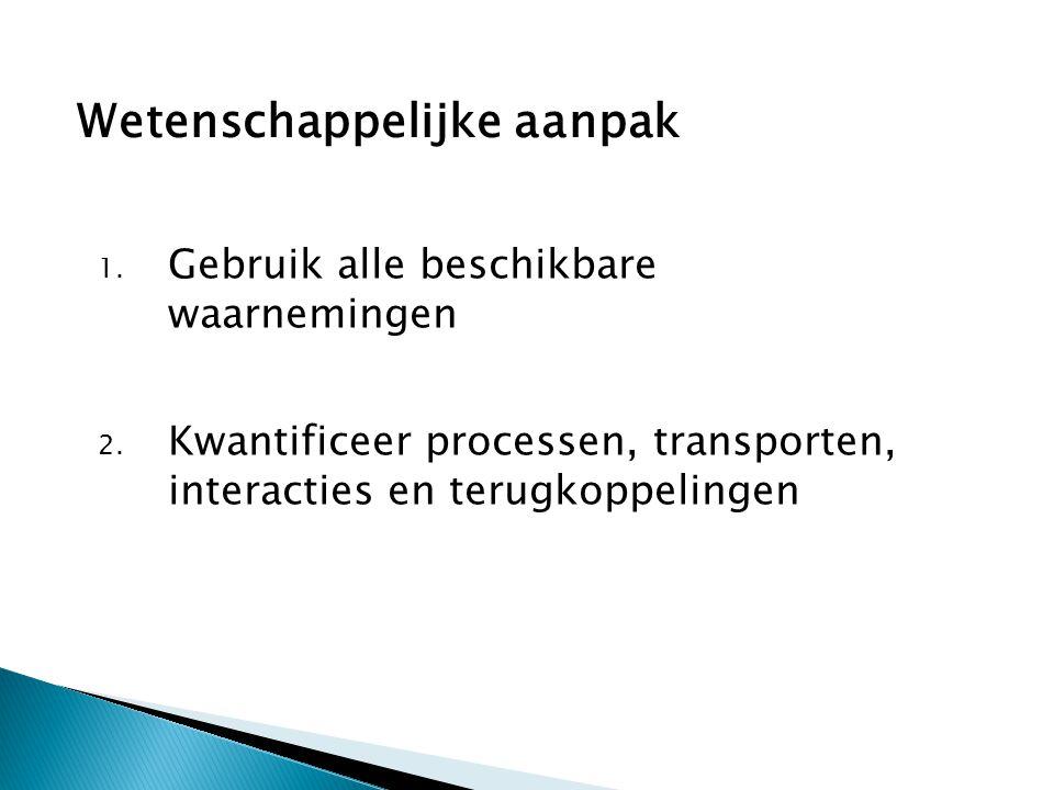 1. Gebruik alle beschikbare waarnemingen 2. Kwantificeer processen, transporten, interacties en terugkoppelingen Wetenschappelijke aanpak