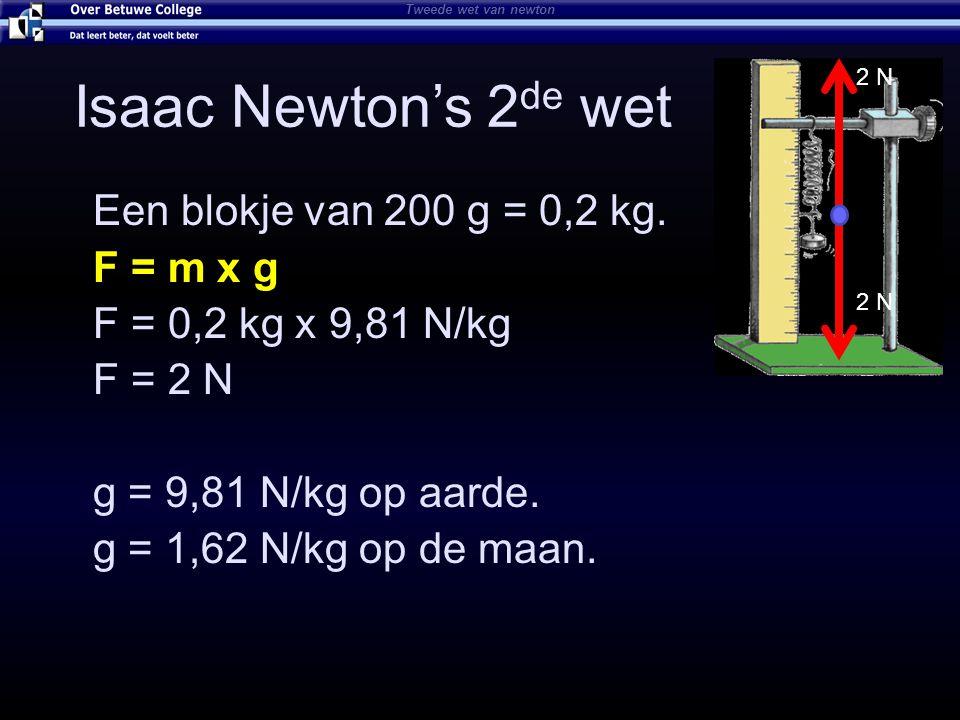 Isaac Newton's 2 de wet Een blokje van 200 g = 0,2 kg.