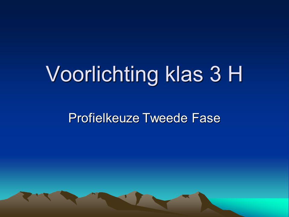 Voorlichting klas 3 H Profielkeuze Tweede Fase