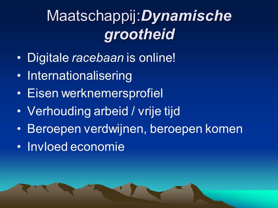 Maatschappij:Dynamische grootheid Digitale racebaan is online! Internationalisering Eisen werknemersprofiel Verhouding arbeid / vrije tijd Beroepen ve