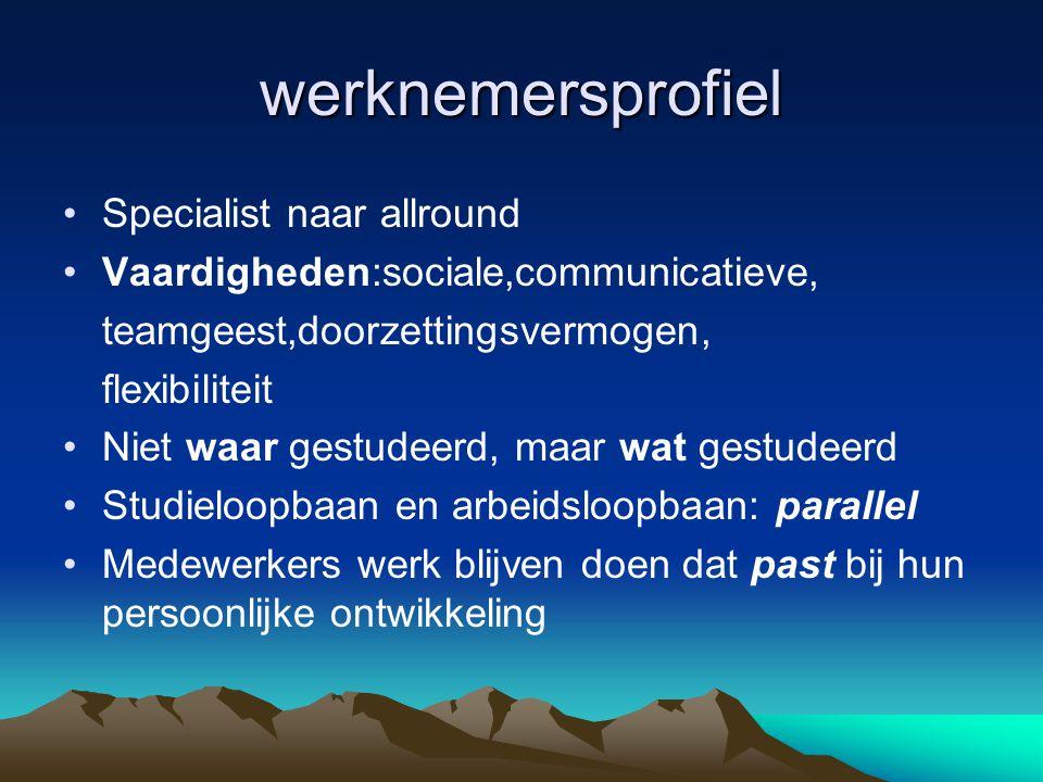 werknemersprofiel Specialist naar allround Vaardigheden:sociale,communicatieve, teamgeest,doorzettingsvermogen, flexibiliteit Niet waar gestudeerd, ma