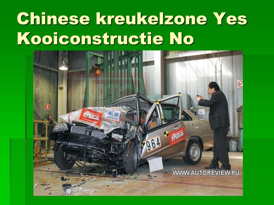 Chinese kreukelzone Yes Kooiconstructie No