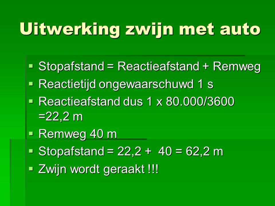 Uitwerking zwijn met auto 1,3 x zo zwaar  Stopafstand = Reactieafstand + Remweg  Reactietijd ongewaarschuwd 1 s  Reactieafstand dus 1 x 80.000/3600 =22,2 m  Remweg nu 1, 3 x zo lang daar massa auto 1,3 x zo groot  Stopafstand = 22,2 + (40 x 1,3) = 74,2 m  Zwijn wordt weer geraakt !!!