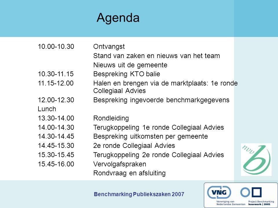 Benchmarking Publiekszaken 2007 10.00-10.30 Ontvangst Stand van zaken en nieuws van het team Nieuws uit de gemeente 10.30-11.15Bespreking KTO balie 11