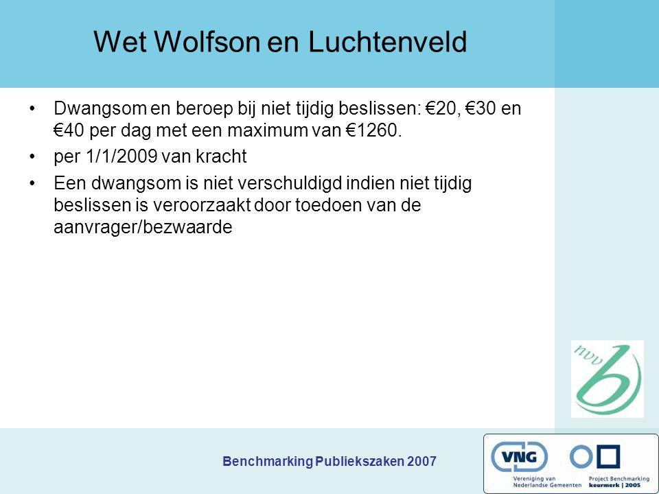 Benchmarking Publiekszaken 2007 Wet Wolfson en Luchtenveld Dwangsom en beroep bij niet tijdig beslissen: €20, €30 en €40 per dag met een maximum van €