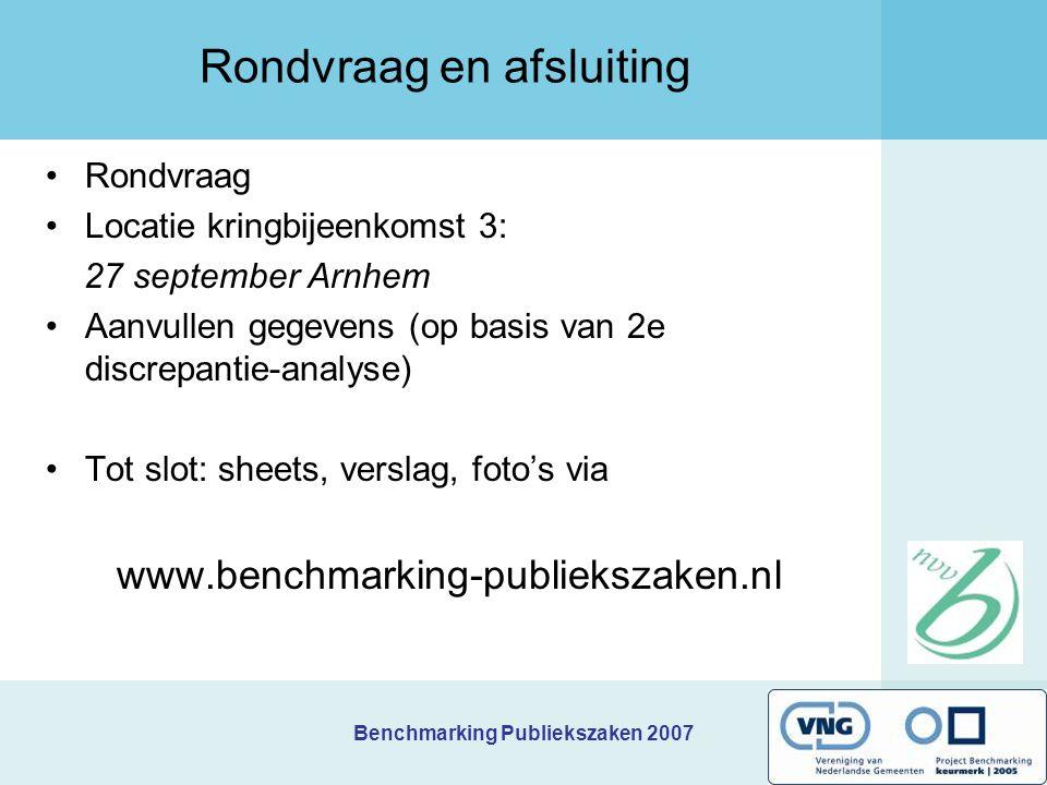Benchmarking Publiekszaken 2007 Rondvraag en afsluiting Rondvraag Locatie kringbijeenkomst 3: 27 september Arnhem Aanvullen gegevens (op basis van 2e