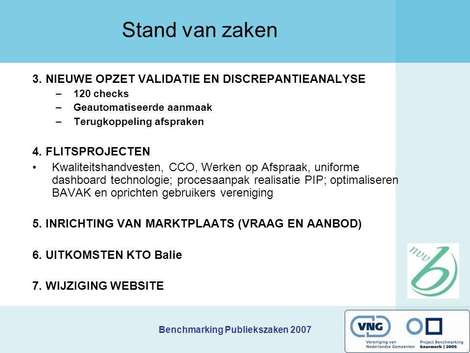 Benchmarking Publiekszaken 2007 Prioriteitenmatrix
