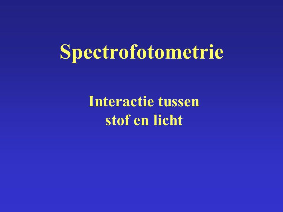 Spectrofotometrie Interactie tussen stof en licht