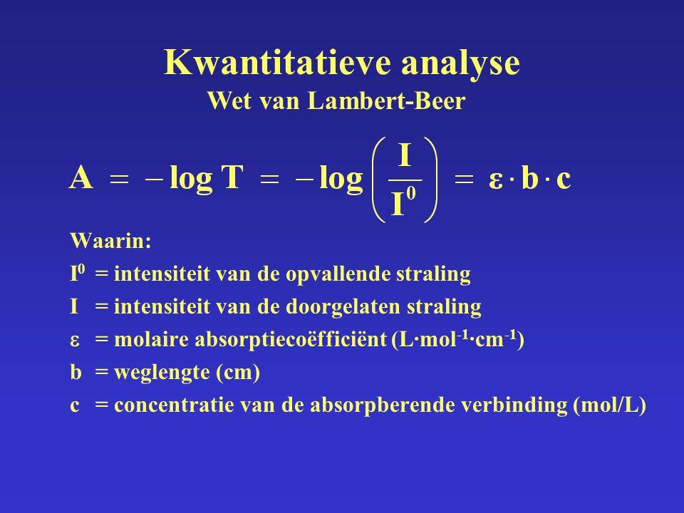 Kwantitatieve analyse Waarin: I 0 = intensiteit van de opvallende straling I = intensiteit van de doorgelaten straling  = molaire absorptiecoëfficiën