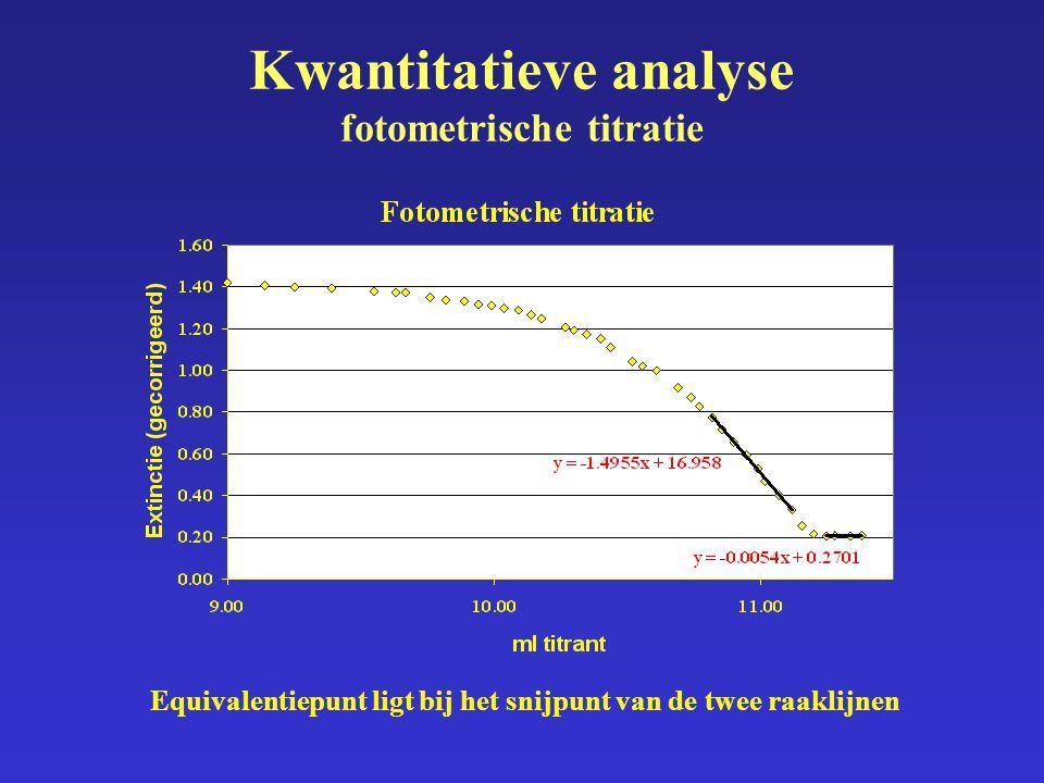 Kwantitatieve analyse fotometrische titratie Equivalentiepunt ligt bij het snijpunt van de twee raaklijnen