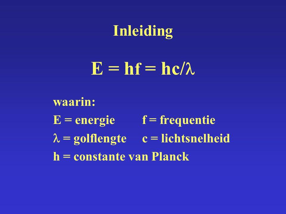 Inleiding E = h f = hc/ waarin: E = energie f = frequentie = golflengte c = lichtsnelheid h = constante van Planck