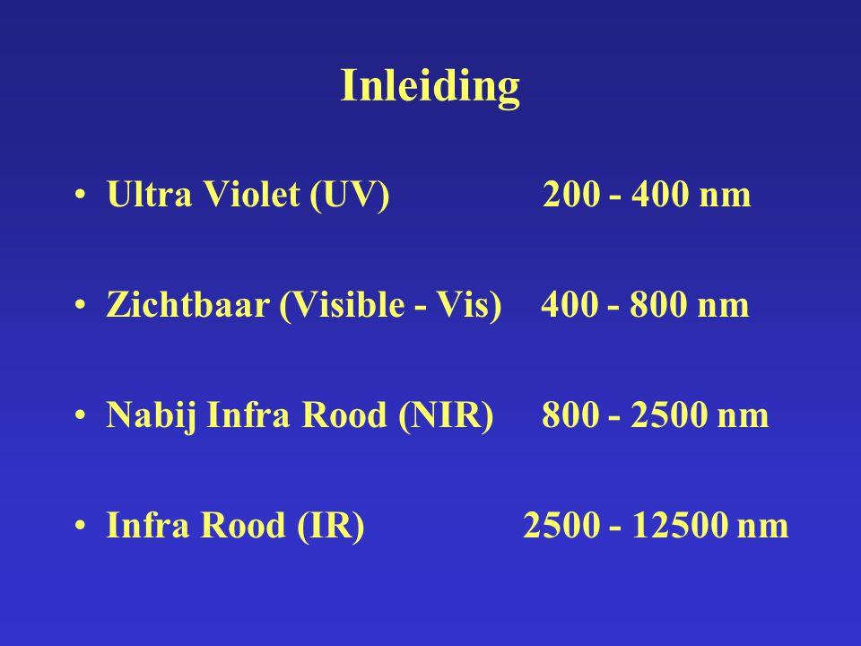 Inleiding Ultra Violet (UV) 200 - 400 nm Zichtbaar (Visible - Vis) 400 - 800 nm Nabij Infra Rood (NIR) 800 - 2500 nm Infra Rood (IR) 2500 - 12500 nm