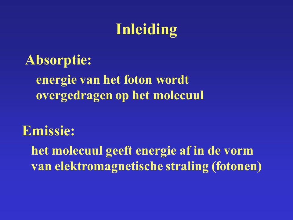 Inleiding Absorptie: energie van het foton wordt overgedragen op het molecuul Emissie: het molecuul geeft energie af in de vorm van elektromagnetische