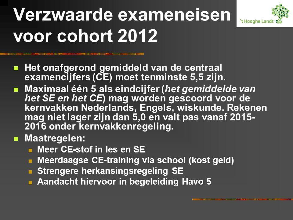 Verzwaarde exameneisen voor cohort 2012 Het onafgerond gemiddeld van de centraal examencijfers (CE) moet tenminste 5,5 zijn.
