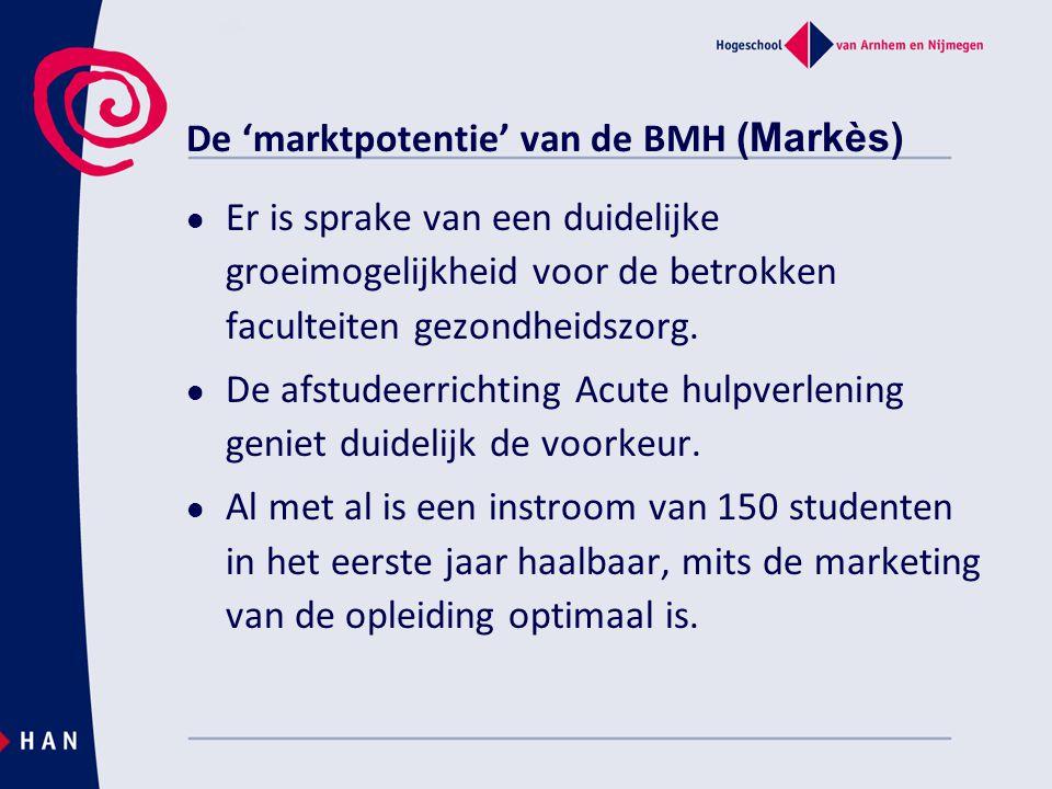 De 'marktpotentie' van de BMH (Markès) Er is sprake van een duidelijke groeimogelijkheid voor de betrokken faculteiten gezondheidszorg.