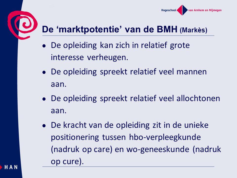 De 'marktpotentie' van de BMH (Markès) De opleiding kan zich in relatief grote interesse verheugen.