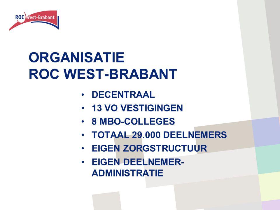 ORGANISATIE ROC WEST-BRABANT DECENTRAAL 13 VO VESTIGINGEN 8 MBO-COLLEGES TOTAAL 29.000 DEELNEMERS EIGEN ZORGSTRUCTUUR EIGEN DEELNEMER- ADMINISTRATIE