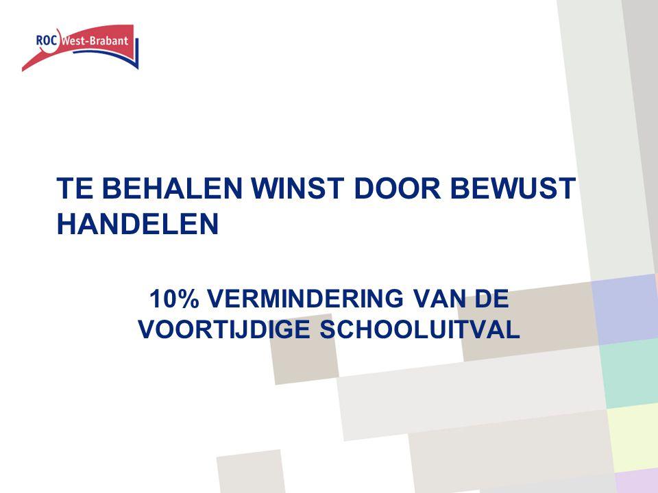 TE BEHALEN WINST DOOR BEWUST HANDELEN 10% VERMINDERING VAN DE VOORTIJDIGE SCHOOLUITVAL