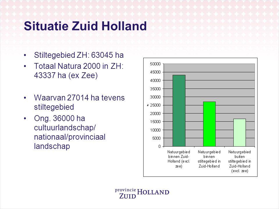 Situatie Zuid Holland Stiltegebied ZH: 63045 ha Totaal Natura 2000 in ZH: 43337 ha (ex Zee) Waarvan 27014 ha tevens stiltegebied Ong. 36000 ha cultuur