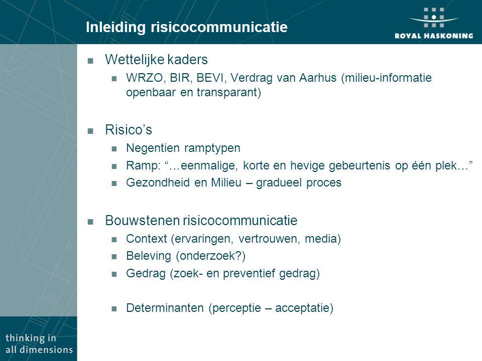 Inleiding risicocommunicatie n Wettelijke kaders n WRZO, BIR, BEVI, Verdrag van Aarhus (milieu-informatie openbaar en transparant) n Risico's n Negent