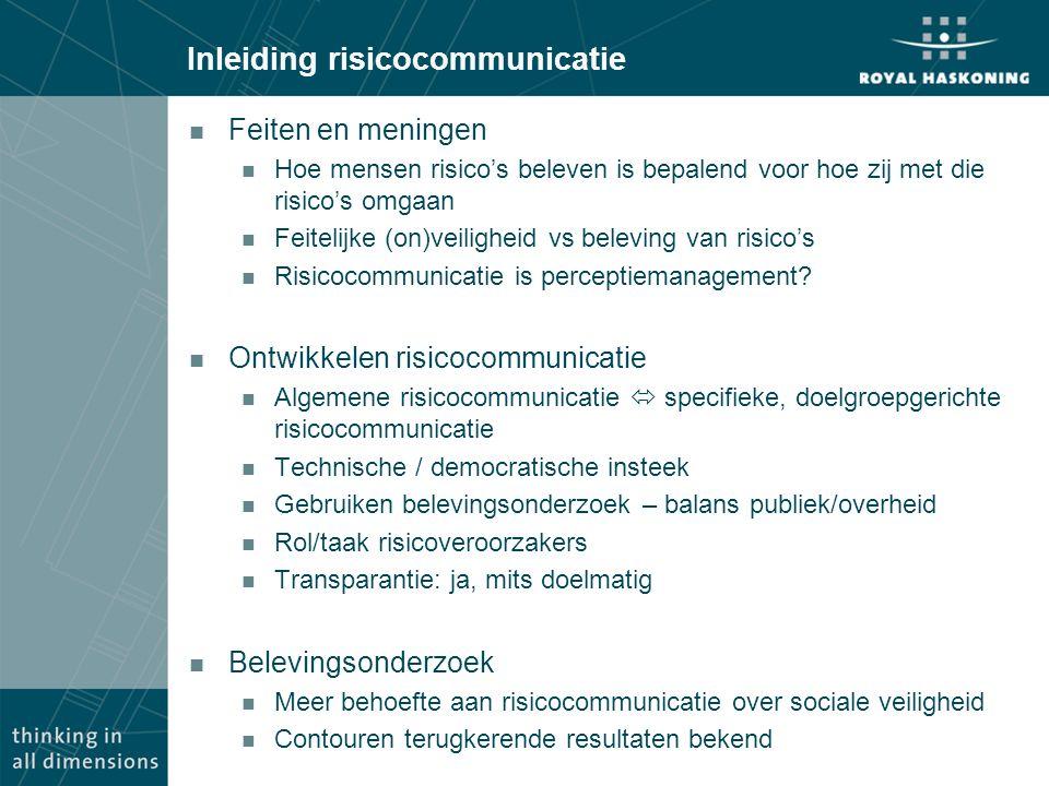 Inleiding risicocommunicatie n Feiten en meningen n Hoe mensen risico's beleven is bepalend voor hoe zij met die risico's omgaan n Feitelijke (on)veil