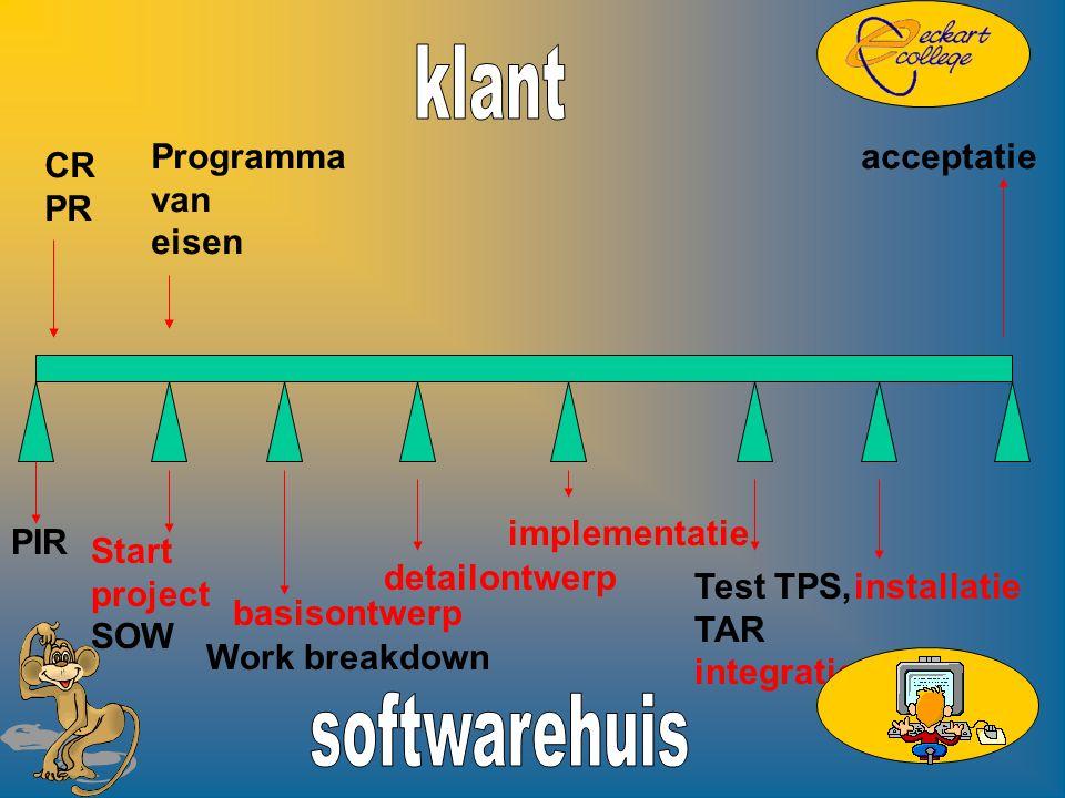 CR PR Programma van eisen Start project SOW Work breakdown basisontwerp detailontwerp implementatie Test TPS, TAR integratie installatie acceptatie PIR