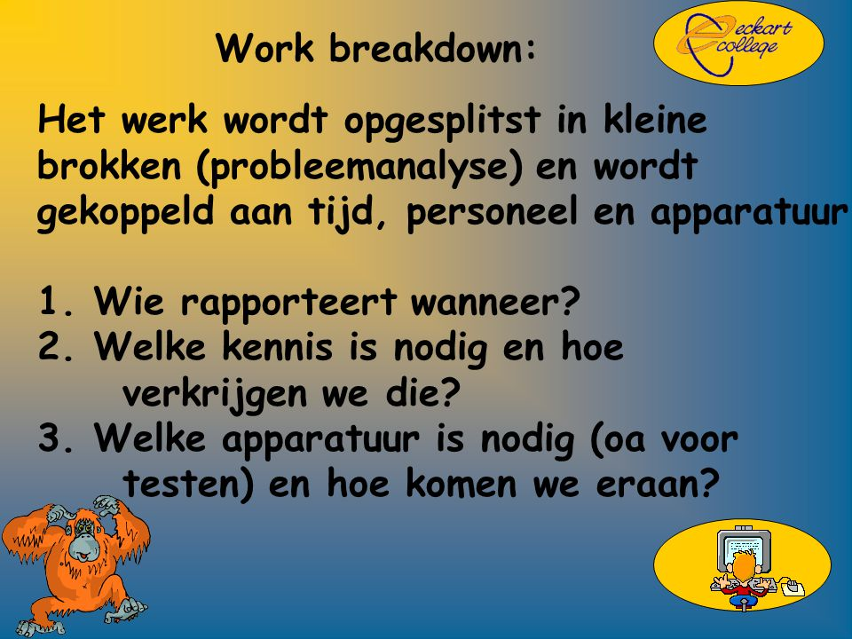 Work breakdown: Het werk wordt opgesplitst in kleine brokken (probleemanalyse) en wordt gekoppeld aan tijd, personeel en apparatuur 1.