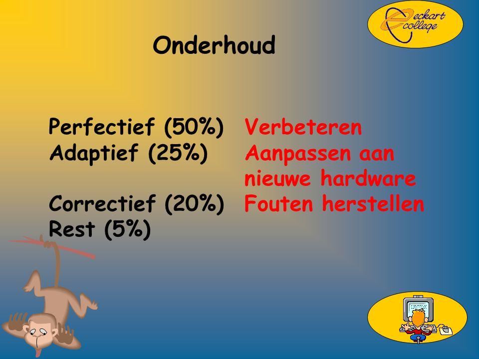 Onderhoud Perfectief (50%) Adaptief (25%) Correctief (20%) Rest (5%) Verbeteren Aanpassen aan nieuwe hardware Fouten herstellen