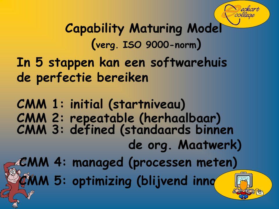 Capability Maturing Model In 5 stappen kan een softwarehuis de perfectie bereiken CMM 1: initial (startniveau) ( verg.