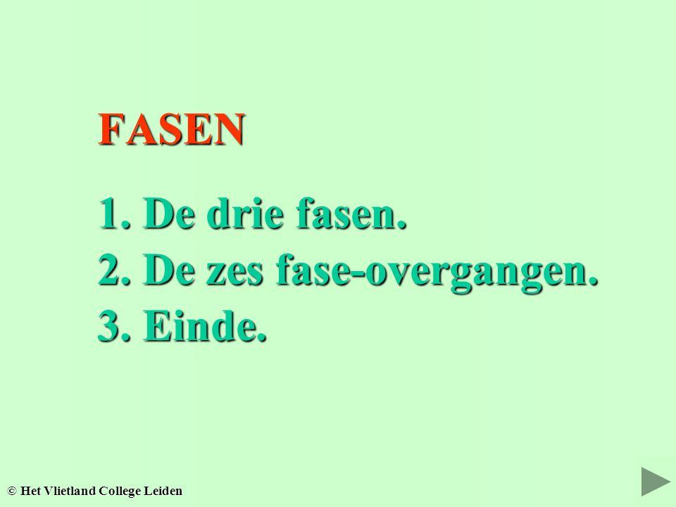 FASEN FASEN 1. De drie fasen. 1. De drie fasen. 2. De zes fase-overgangen. 2. De zes fase-overgangen. © Het Vlietland College Leiden 3. Einde. 3. Eind
