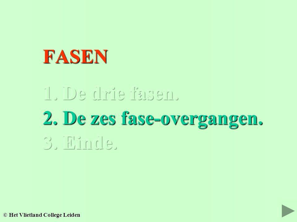 FASEN FASEN 2. De zes fase-overgangen. 2. De zes fase-overgangen. © Het Vlietland College Leiden