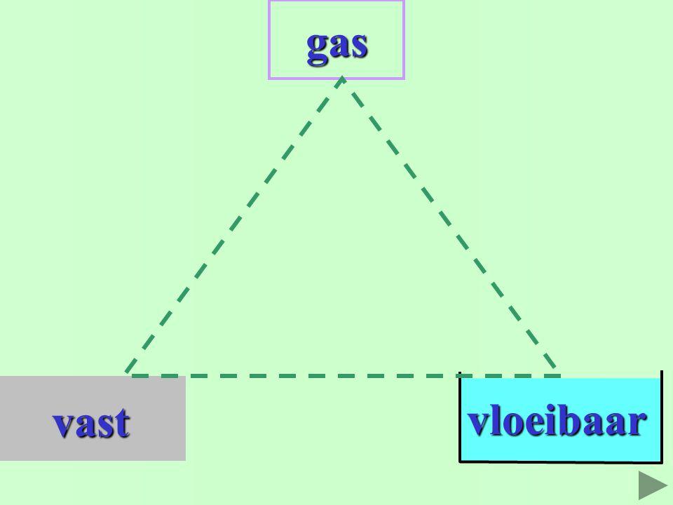 vast gas vloeibaar