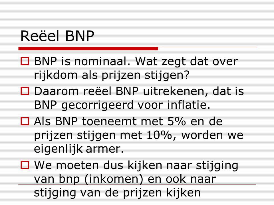 Reëel BNP  BNP is nominaal. Wat zegt dat over rijkdom als prijzen stijgen?  Daarom reëel BNP uitrekenen, dat is BNP gecorrigeerd voor inflatie.  Al