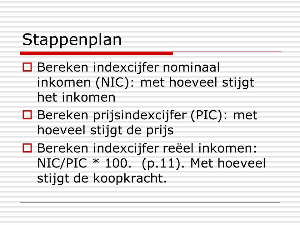 Stappenplan  Bereken indexcijfer nominaal inkomen (NIC): met hoeveel stijgt het inkomen  Bereken prijsindexcijfer (PIC): met hoeveel stijgt de prijs