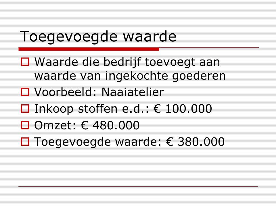 Toegevoegde waarde  Waarde die bedrijf toevoegt aan waarde van ingekochte goederen  Voorbeeld: Naaiatelier  Inkoop stoffen e.d.: € 100.000  Omzet: