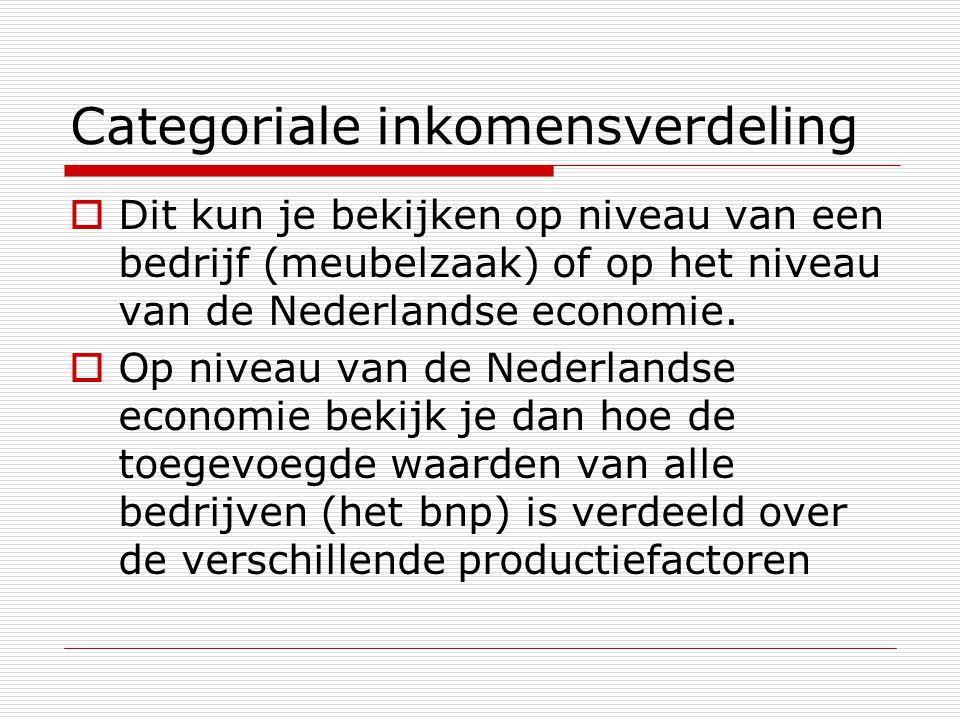 Categoriale inkomensverdeling  Dit kun je bekijken op niveau van een bedrijf (meubelzaak) of op het niveau van de Nederlandse economie.  Op niveau v