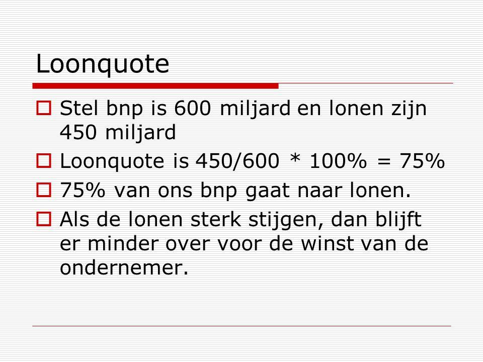 Loonquote  Stel bnp is 600 miljard en lonen zijn 450 miljard  Loonquote is 450/600 * 100% = 75%  75% van ons bnp gaat naar lonen.  Als de lonen st