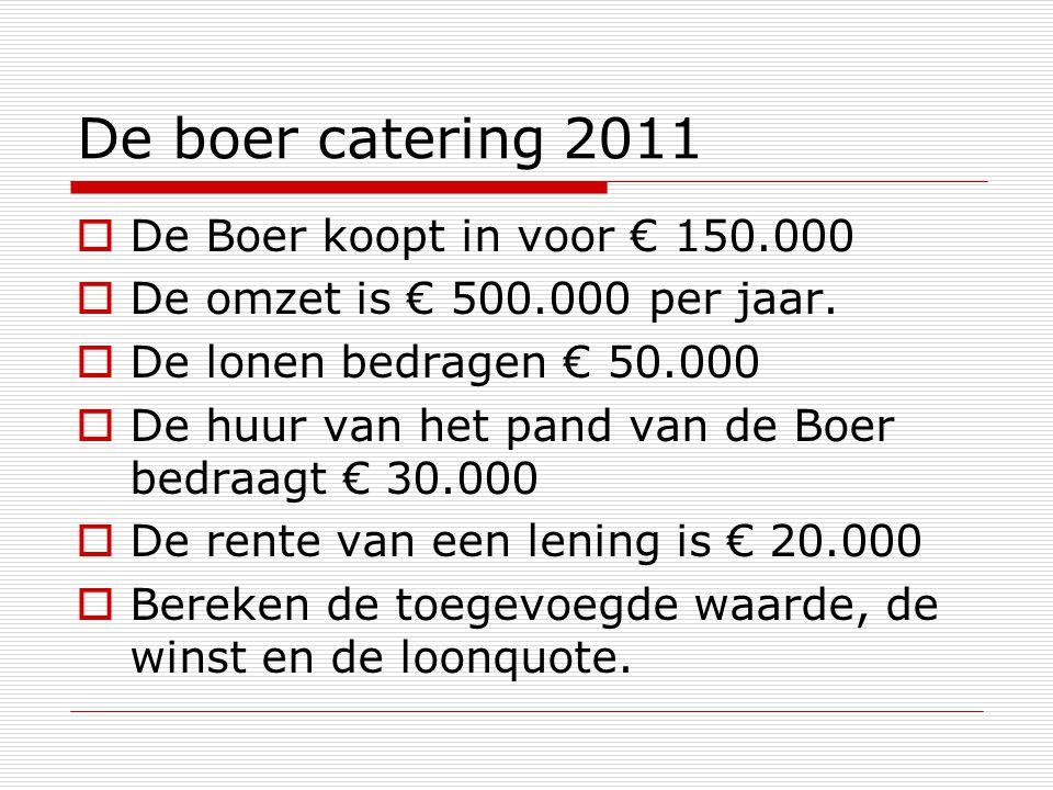 De boer catering 2011  De Boer koopt in voor € 150.000  De omzet is € 500.000 per jaar.  De lonen bedragen € 50.000  De huur van het pand van de B
