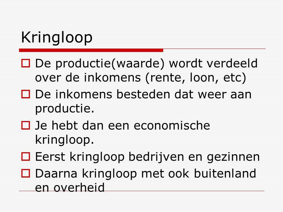 Kringloop  De productie(waarde) wordt verdeeld over de inkomens (rente, loon, etc)  De inkomens besteden dat weer aan productie.  Je hebt dan een e