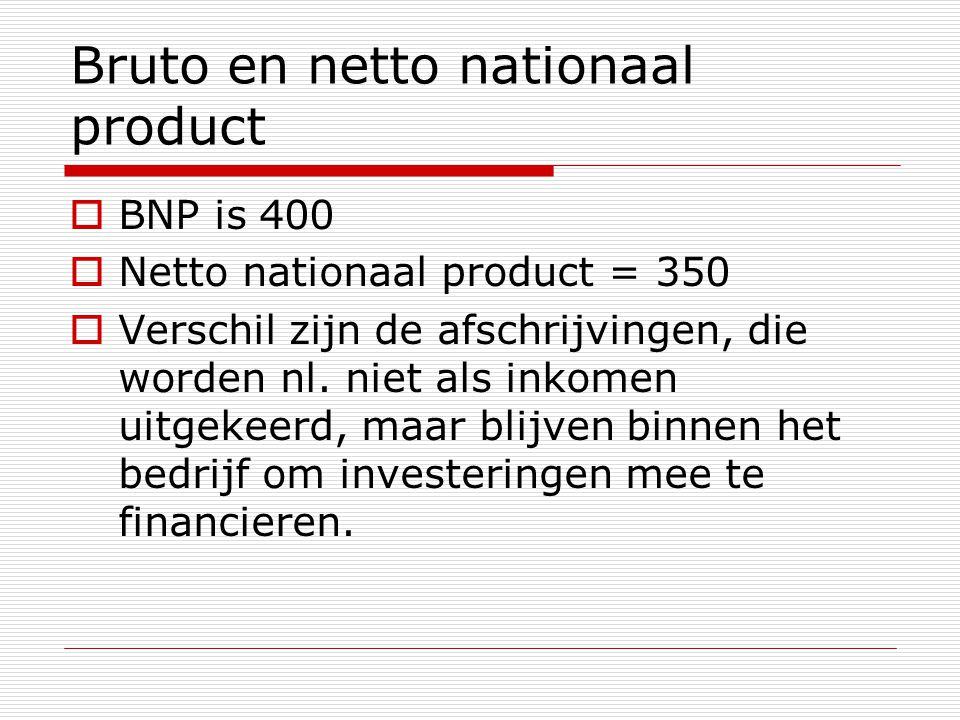 Bruto en netto nationaal product  BNP is 400  Netto nationaal product = 350  Verschil zijn de afschrijvingen, die worden nl. niet als inkomen uitge