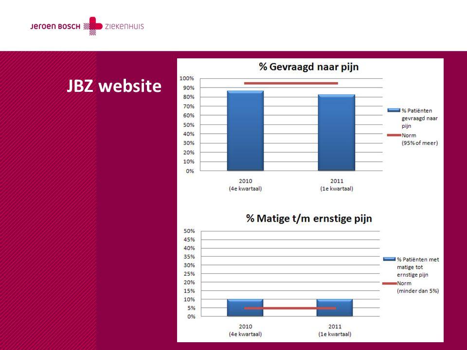 JBZ website