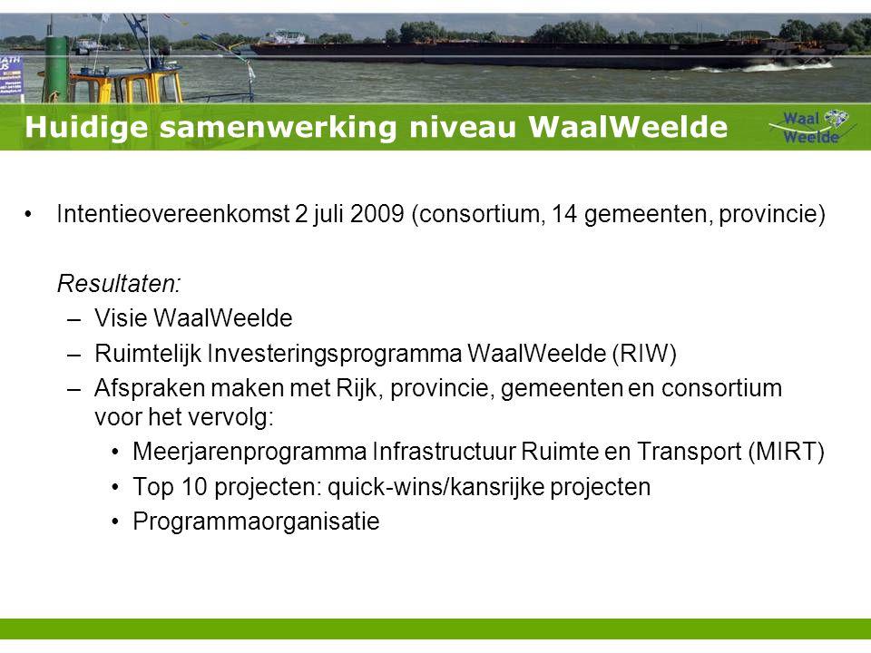 Huidige samenwerking niveau WaalWeelde Intentieovereenkomst 2 juli 2009 (consortium, 14 gemeenten, provincie) Resultaten: –Visie WaalWeelde –Ruimtelijk Investeringsprogramma WaalWeelde (RIW) –Afspraken maken met Rijk, provincie, gemeenten en consortium voor het vervolg: Meerjarenprogramma Infrastructuur Ruimte en Transport (MIRT) Top 10 projecten: quick-wins/kansrijke projecten Programmaorganisatie