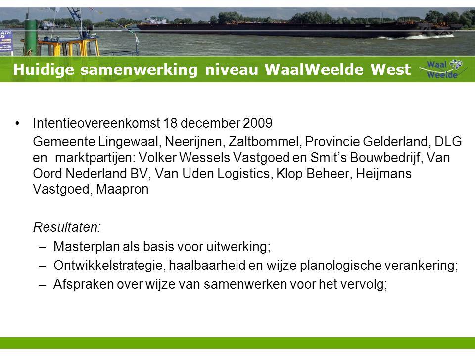 Huidige samenwerking niveau WaalWeelde West Intentieovereenkomst 18 december 2009 Gemeente Lingewaal, Neerijnen, Zaltbommel, Provincie Gelderland, DLG