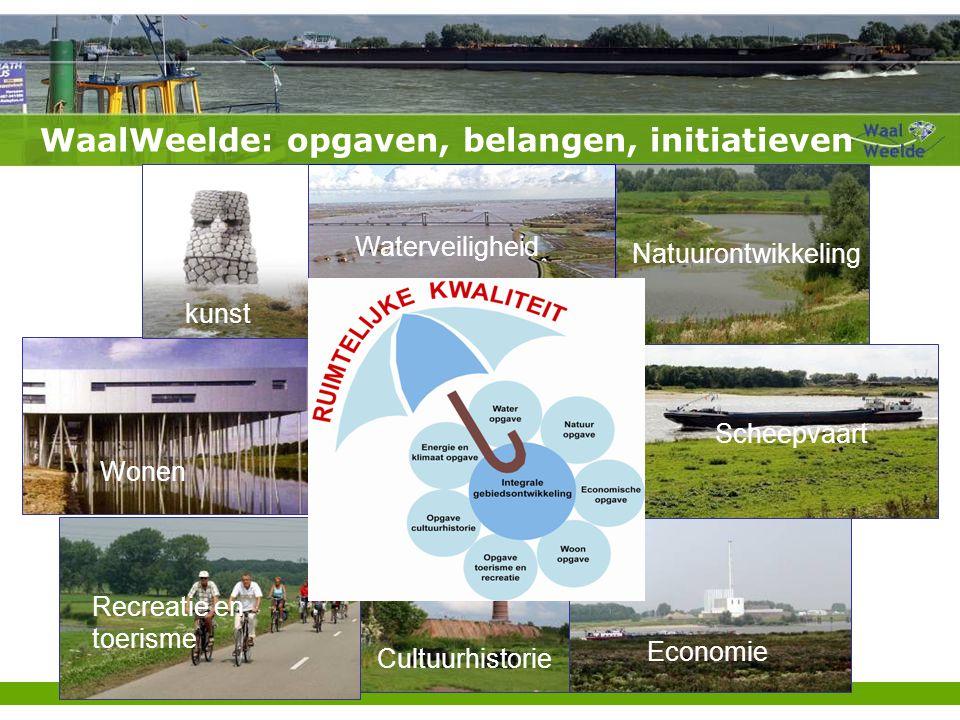 Waterveiligheid Cultuurhistorie Recreatie en toerisme Wonen Natuurontwikkeling Economie kunst Scheepvaart WaalWeelde: opgaven, belangen, initiatieven